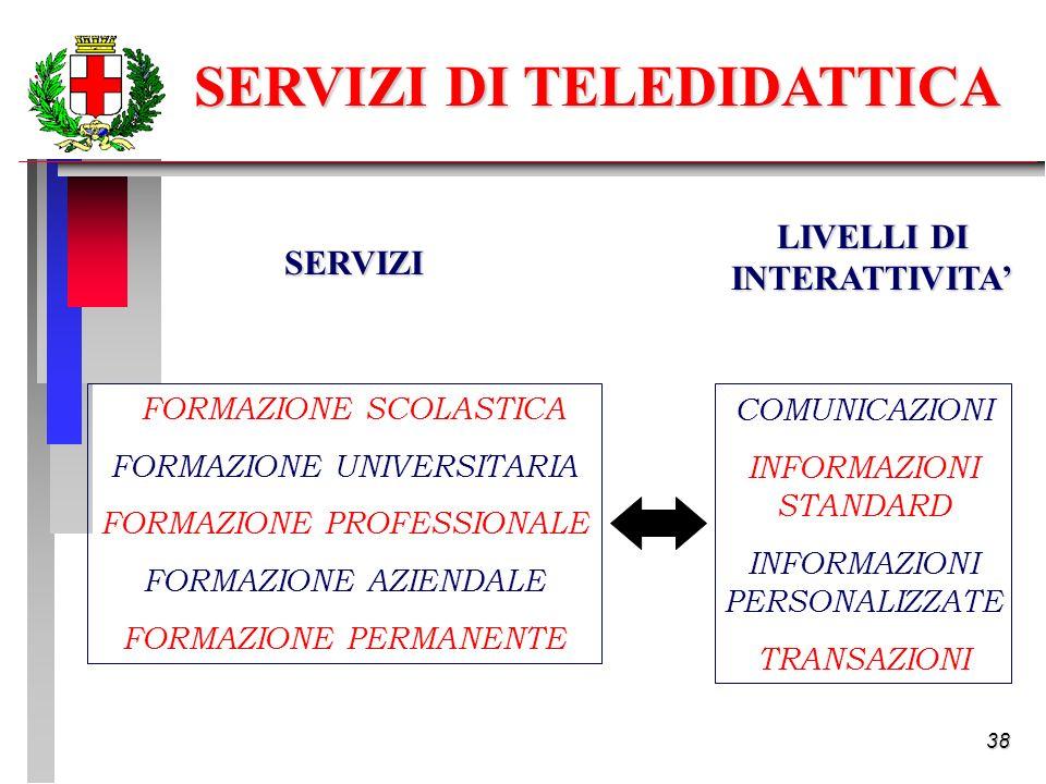 38 FORMAZIONE SCOLASTICA FORMAZIONE UNIVERSITARIA FORMAZIONE PROFESSIONALE FORMAZIONE AZIENDALE FORMAZIONE PERMANENTE COMUNICAZIONI INFORMAZIONI STANDARD INFORMAZIONI PERSONALIZZATE TRANSAZIONI LIVELLI DI INTERATTIVITA SERVIZI SERVIZI DI TELEDIDATTICA