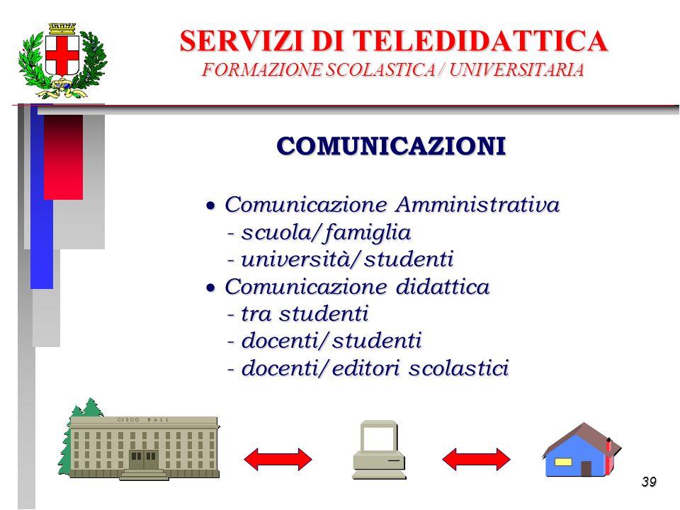 39 Comunicazione Amministrativa Comunicazione Amministrativa - scuola/famiglia - scuola/famiglia - università/studenti - università/studenti Comunicazione didattica Comunicazione didattica - tra studenti - tra studenti - docenti/studenti - docenti/studenti - docenti/editori scolastici - docenti/editori scolastici COMUNICAZIONI SERVIZI DI TELEDIDATTICA FORMAZIONE SCOLASTICA / UNIVERSITARIA