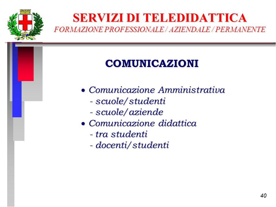 40 SERVIZI DI TELEDIDATTICA FORMAZIONE PROFESSIONALE / AZIENDALE / PERMANENTE Comunicazione Amministrativa Comunicazione Amministrativa - scuole/studenti - scuole/studenti - scuole/aziende - scuole/aziende Comunicazione didattica Comunicazione didattica - tra studenti - tra studenti - docenti/studenti - docenti/studenti COMUNICAZIONI