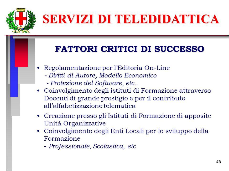 45 SERVIZI DI TELEDIDATTICA FATTORI CRITICI DI SUCCESSO Regolamentazione per lEditoria On-LineRegolamentazione per lEditoria On-Line - Diritti di Autore, Modello Economico - Diritti di Autore, Modello Economico - Protezione del Software, etc..