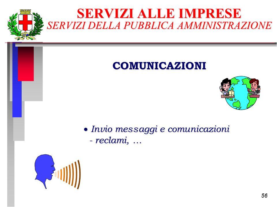 56 SERVIZI ALLE IMPRESE SERVIZI DELLA PUBBLICA AMMINISTRAZIONE Invio messaggi e comunicazioni Invio messaggi e comunicazioni - reclami, … - reclami, … COMUNICAZIONI