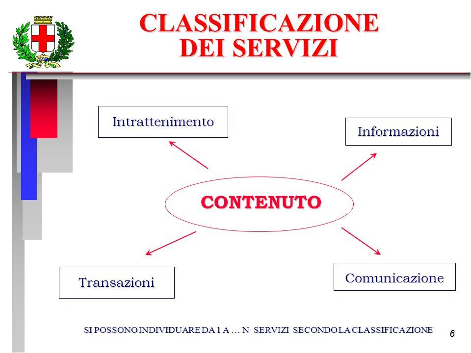 6 CONTENUTO SI POSSONO INDIVIDUARE DA 1 A … N SERVIZI SECONDO LA CLASSIFICAZIONE Intrattenimento Comunicazione Informazioni Transazioni CLASSIFICAZIONE DEI SERVIZI