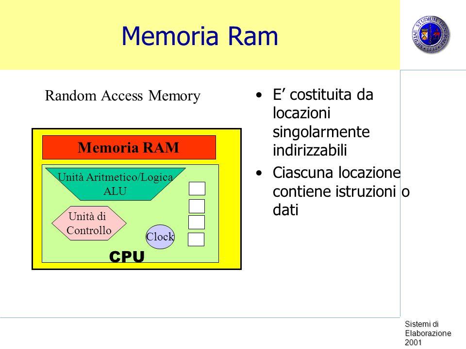 Sistemi di Elaborazione 2001 Memoria Ram E costituita da locazioni singolarmente indirizzabili Ciascuna locazione contiene istruzioni o dati Memoria RAM CPU Unità Aritmetico/Logica ALU Unità di Controllo Clock Random Access Memory