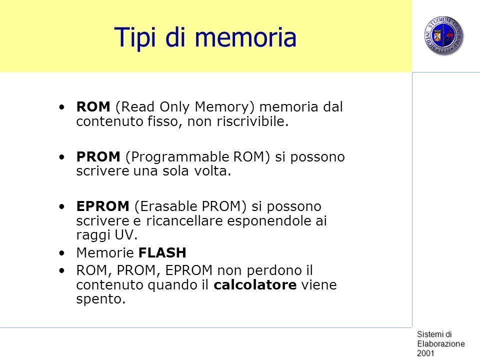 Sistemi di Elaborazione 2001 Tipi di memoria ROM (Read Only Memory) memoria dal contenuto fisso, non riscrivibile. PROM (Programmable ROM) si possono