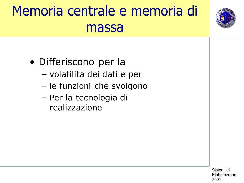 Sistemi di Elaborazione 2001 Memoria centrale e memoria di massa Differiscono per la –volatilita dei dati e per –le funzioni che svolgono –Per la tecn
