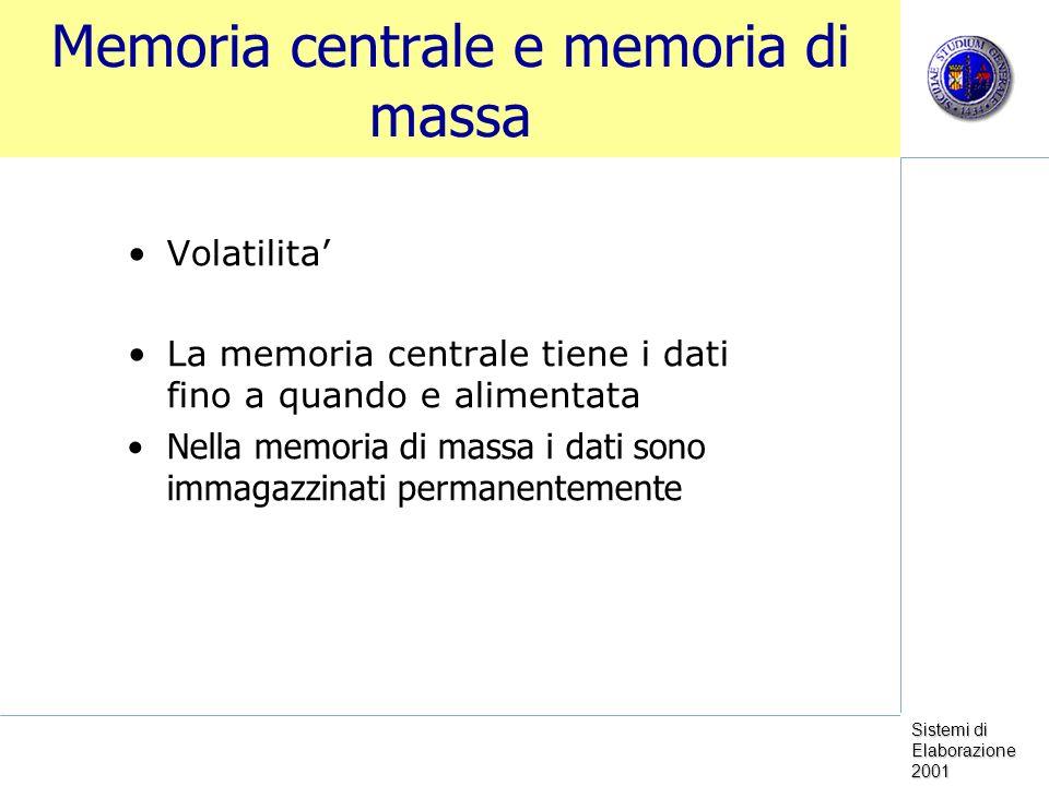 Sistemi di Elaborazione 2001 Memoria centrale e memoria di massa Volatilita La memoria centrale tiene i dati fino a quando e alimentata Nella memoria di massa i dati sono immagazzinati permanentemente