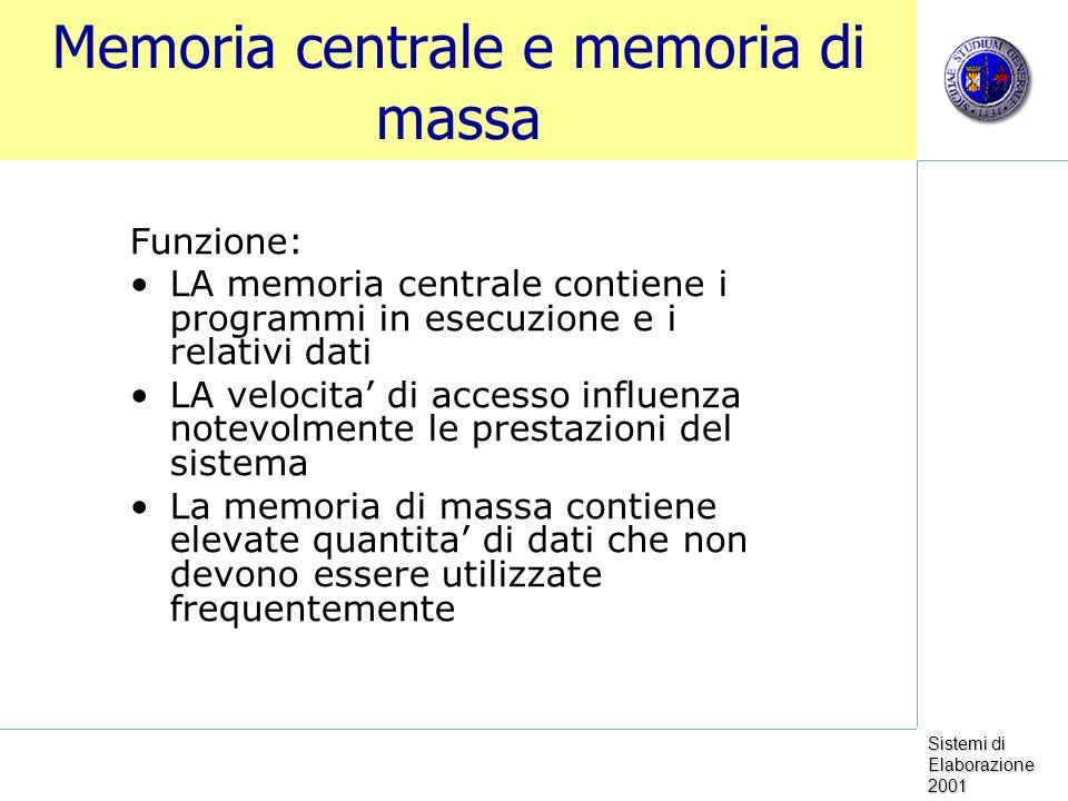 Sistemi di Elaborazione 2001 Memoria centrale e memoria di massa Funzione: LA memoria centrale contiene i programmi in esecuzione e i relativi dati LA velocita di accesso influenza notevolmente le prestazioni del sistema La memoria di massa contiene elevate quantita di dati che non devono essere utilizzate frequentemente
