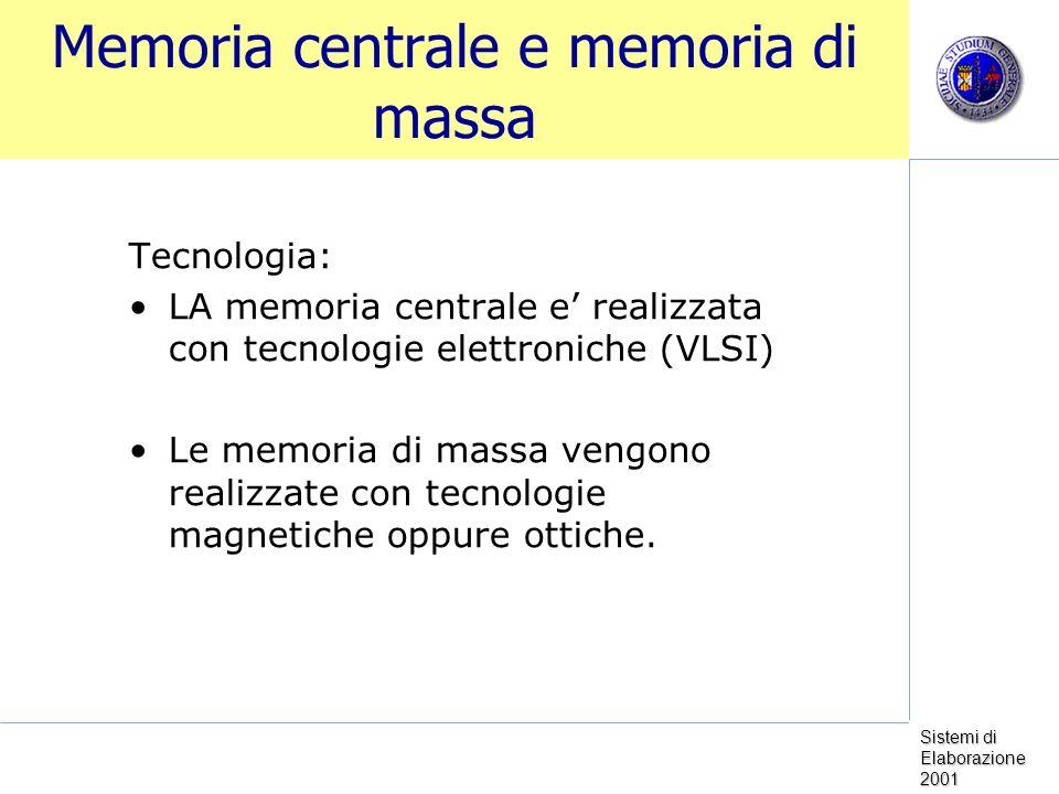 Sistemi di Elaborazione 2001 Memoria centrale e memoria di massa Tecnologia: LA memoria centrale e realizzata con tecnologie elettroniche (VLSI) Le memoria di massa vengono realizzate con tecnologie magnetiche oppure ottiche.
