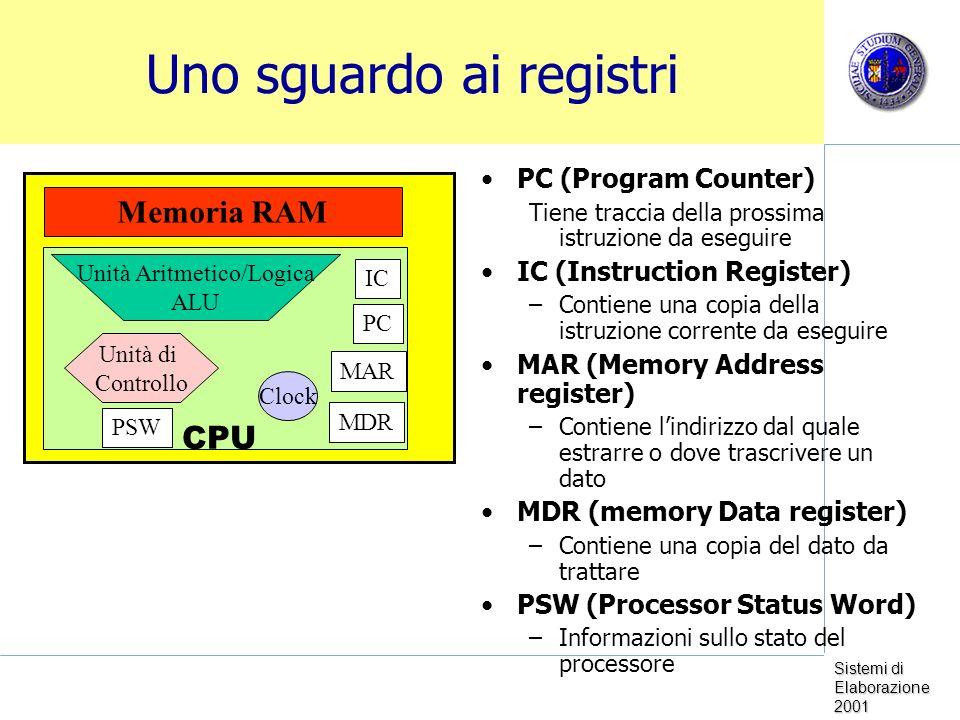 Sistemi di Elaborazione 2001 Uno sguardo ai registri PC (Program Counter) Tiene traccia della prossima istruzione da eseguire IC (Instruction Register) –Contiene una copia della istruzione corrente da eseguire MAR (Memory Address register) –Contiene lindirizzo dal quale estrarre o dove trascrivere un dato MDR (memory Data register) –Contiene una copia del dato da trattare PSW (Processor Status Word) –Informazioni sullo stato del processore Memoria RAM CPU Unità Aritmetico/Logica ALU Unità di Controllo Clock PC IC MAR MDR PSW
