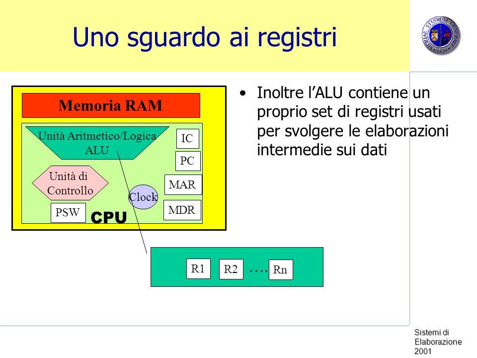 Sistemi di Elaborazione 2001 Uno sguardo ai registri Inoltre lALU contiene un proprio set di registri usati per svolgere le elaborazioni intermedie sui dati Memoria RAM CPU Unità Aritmetico/Logica ALU Unità di Controllo Clock PC IC MAR MDR PSW R1 R2 Rn ….