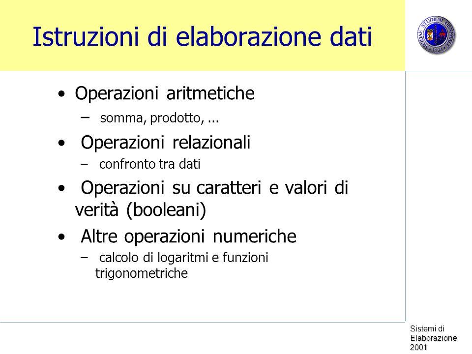 Sistemi di Elaborazione 2001 Istruzioni di elaborazione dati Operazioni aritmetiche – somma, prodotto,... Operazioni relazionali – confronto tra dati