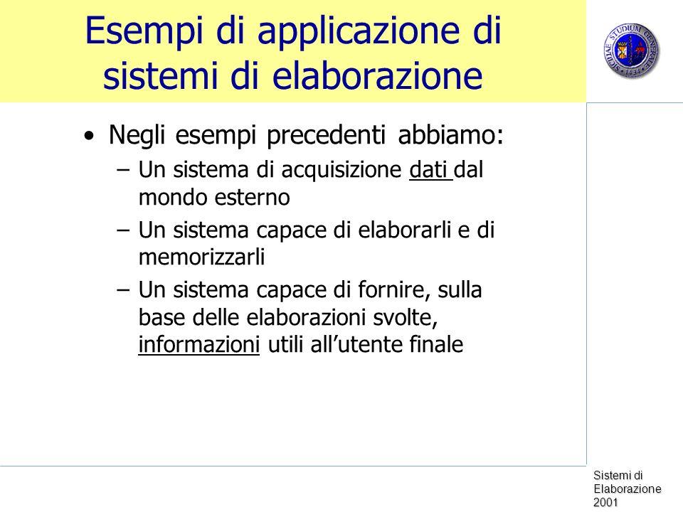 Sistemi di Elaborazione 2001 Esempi di applicazione di sistemi di elaborazione Negli esempi precedenti abbiamo: –Un sistema di acquisizione dati dal m
