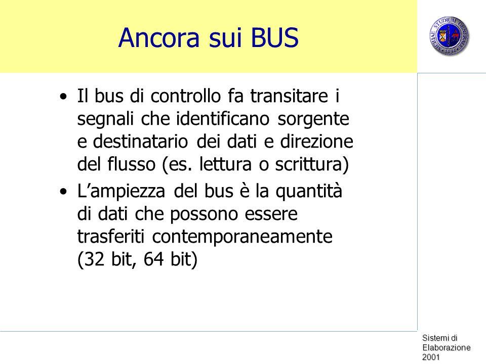 Sistemi di Elaborazione 2001 Ancora sui BUS Il bus di controllo fa transitare i segnali che identificano sorgente e destinatario dei dati e direzione del flusso (es.