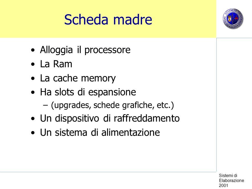 Sistemi di Elaborazione 2001 Scheda madre Alloggia il processore La Ram La cache memory Ha slots di espansione –(upgrades, schede grafiche, etc.) Un dispositivo di raffreddamento Un sistema di alimentazione