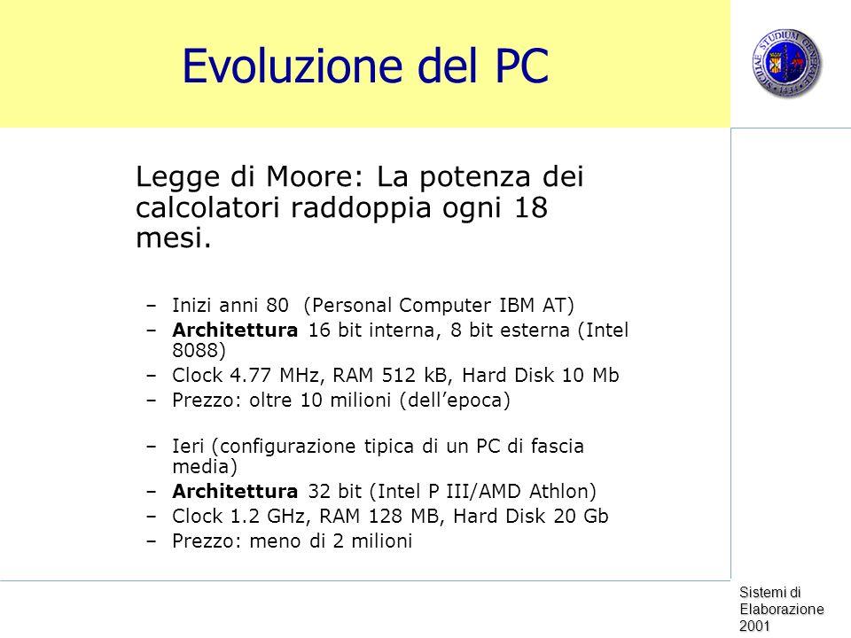 Sistemi di Elaborazione 2001 Evoluzione del PC Legge di Moore: La potenza dei calcolatori raddoppia ogni 18 mesi.