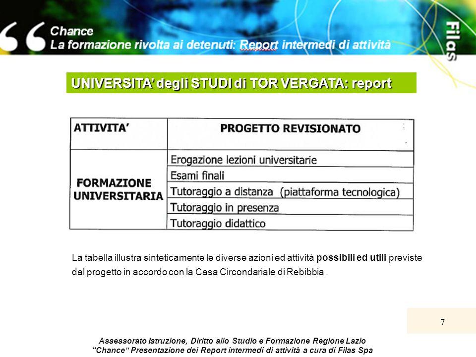 7 Assessorato Istruzione, Diritto allo Studio e Formazione Regione Lazio Chance Presentazione dei Report intermedi di attività a cura di Filas Spa La