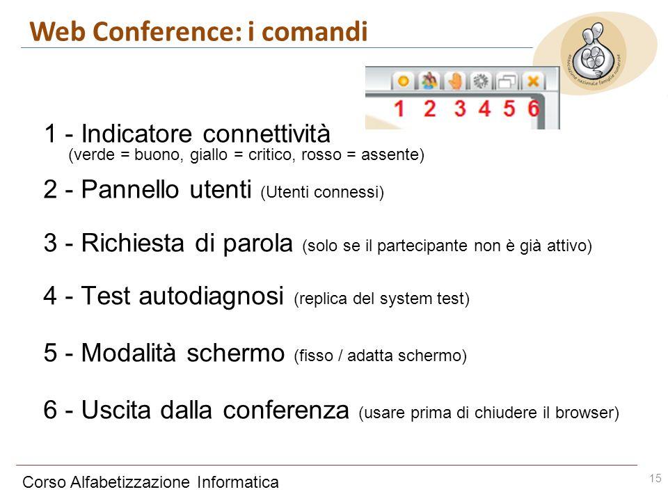 Corso Alfabetizzazione Informatica 15 1 - Indicatore connettività (verde = buono, giallo = critico, rosso = assente) 2 - Pannello utenti (Utenti connessi) 3 - Richiesta di parola (solo se il partecipante non è già attivo) 4 - Test autodiagnosi (replica del system test) 5 - Modalità schermo (fisso / adatta schermo) 6 - Uscita dalla conferenza (usare prima di chiudere il browser) Web Conference: i comandi