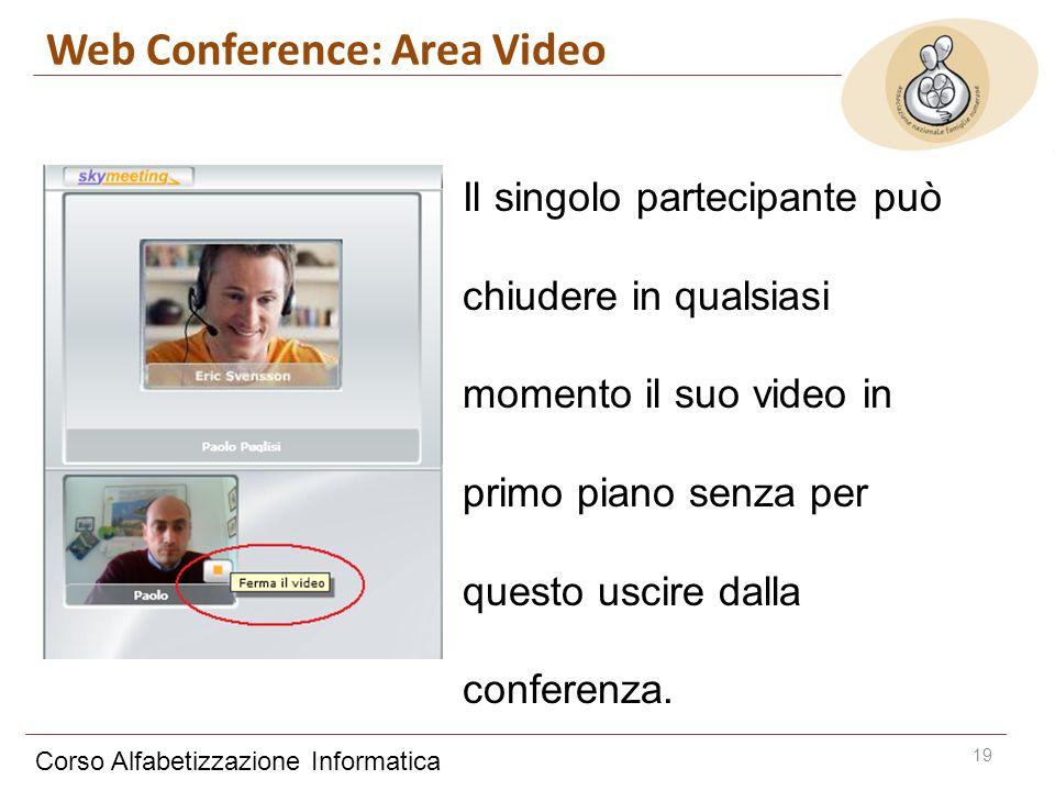 Corso Alfabetizzazione Informatica 19 Il singolo partecipante può chiudere in qualsiasi momento il suo video in primo piano senza per questo uscire dalla conferenza.