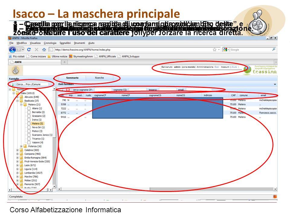 Corso Alfabetizzazione Informatica Isacco – La maschera principale 1 – Zona geografica su cui lutente ha la visibilità dei dati.2 – Elenco delle famig