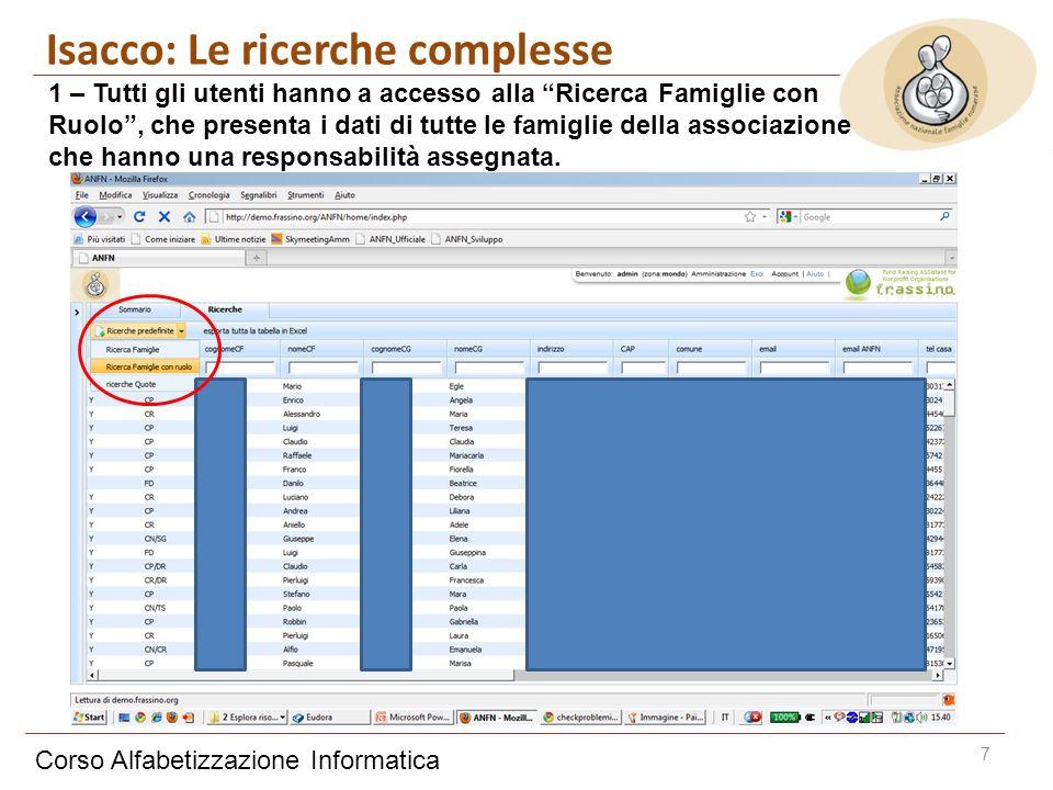 Corso Alfabetizzazione Informatica 7 Isacco: Le ricerche complesse 1 – Tutti gli utenti hanno a accesso alla Ricerca Famiglie con Ruolo, che presenta
