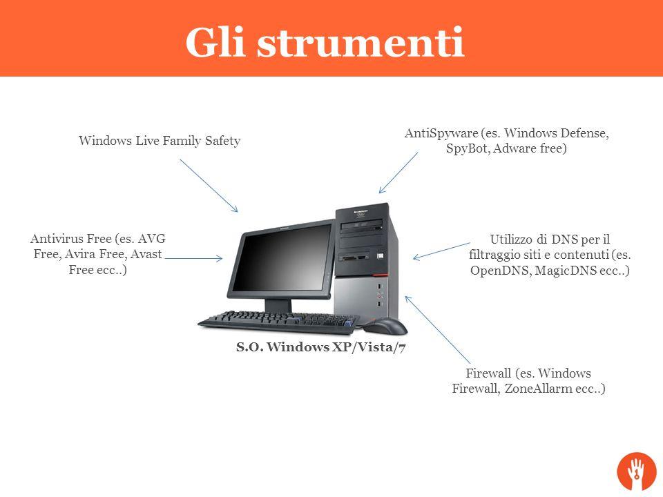Gli strumenti S.O. Windows XP/Vista/7 Windows Live Family Safety Antivirus Free (es. AVG Free, Avira Free, Avast Free ecc..) AntiSpyware (es. Windows