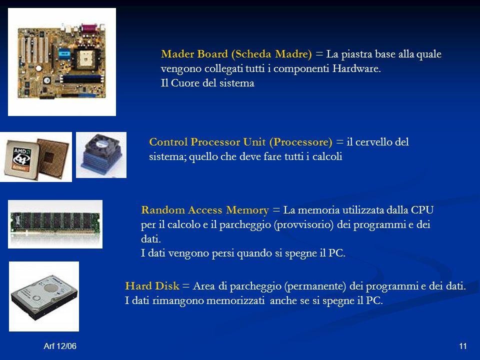 11Arf 12/06 Mader Board (Scheda Madre) = La piastra base alla quale vengono collegati tutti i componenti Hardware.