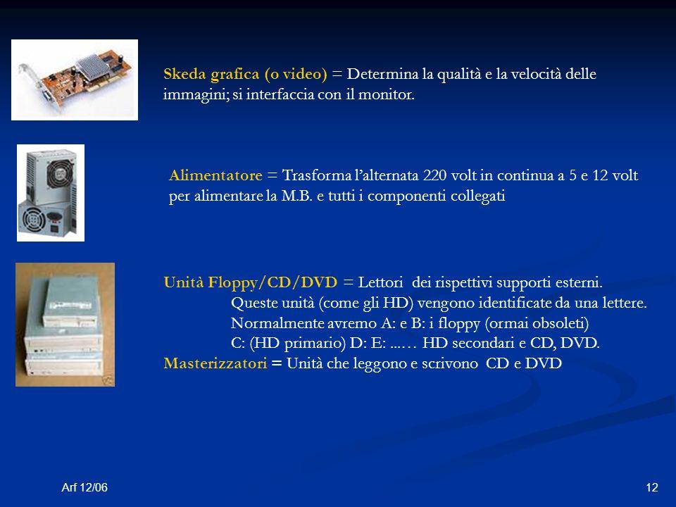 12Arf 12/06 Unità Floppy/CD/DVD = Lettori dei rispettivi supporti esterni.