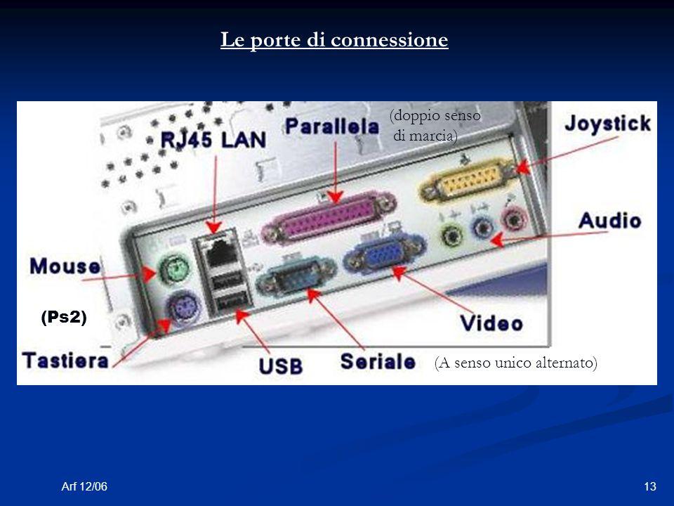 13Arf 12/06 (Ps2) (A senso unico alternato) (doppio senso di marcia) Le porte di connessione