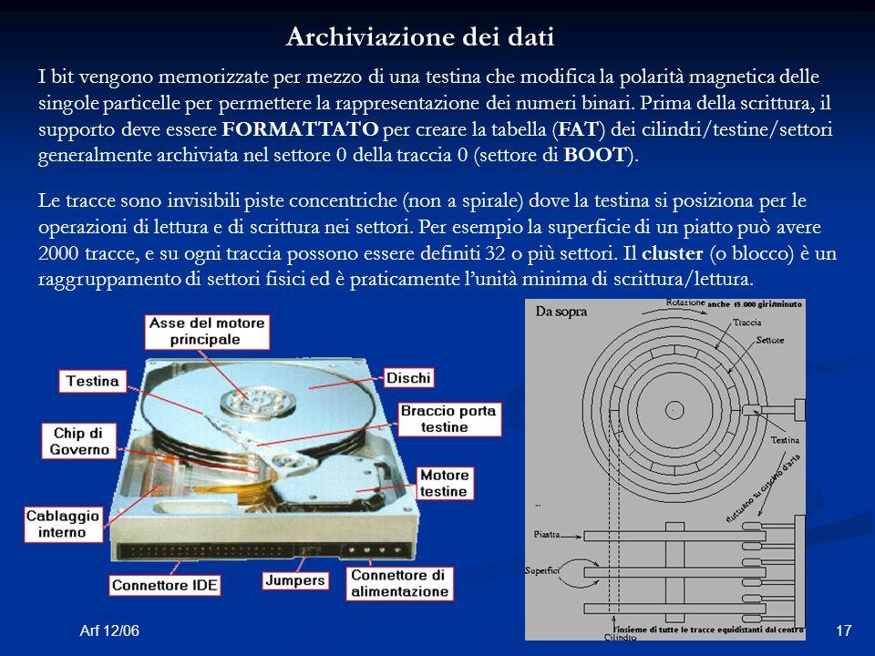 17Arf 12/06 Archiviazione dei dati I bit vengono memorizzate per mezzo di una testina che modifica la polarità magnetica delle singole particelle per permettere la rappresentazione dei numeri binari.