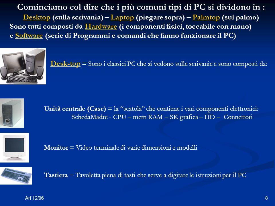 8Arf 12/06 Cominciamo col dire che i più comuni tipi di PC si dividono in : Desktop (sulla scrivania) – Laptop (piegare sopra) – Palmtop (sul palmo) Sono tutti composti da Hardware (i componenti fisici, toccabile con mano) e Software (serie di Programmi e comandi che fanno funzionare il PC) Desk-top = Sono i classici PC che si vedono sulle scrivanie e sono composti da: Unità centrale (Case) = la scatola che contiene i vari componenti elettronici: SchedaMadre - CPU – mem RAM – SK grafica – HD – Connettori Monitor = Video terminale di varie dimensioni e modelli Tastiera = Tavoletta piena di tasti che serve a digitare le istruzioni per il PC