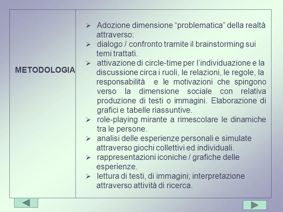 METODOLOGIA Adozione dimensione problematica della realtà attraverso: dialogo / confronto tramite il brainstorming sui temi trattati.