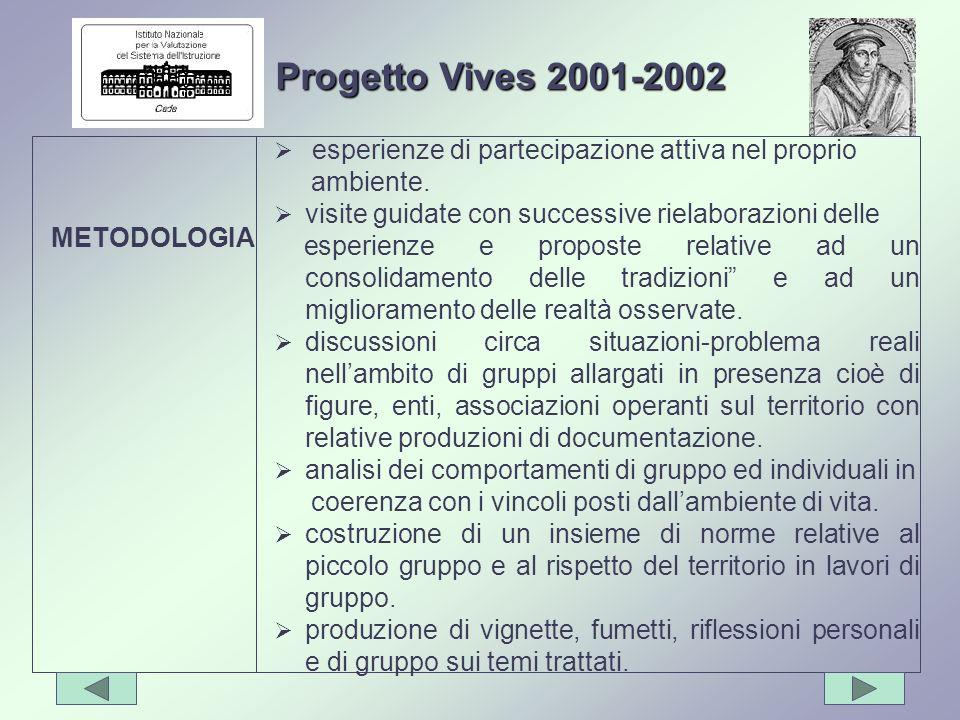 METODOLOGIA esperienze di partecipazione attiva nel proprio ambiente.