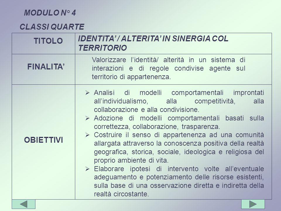 TITOLO FINALITA OBIETTIVI Valorizzare lidentità/ alterità in un sistema di interazioni e di regole condivise agente sul territorio di appartenenza.
