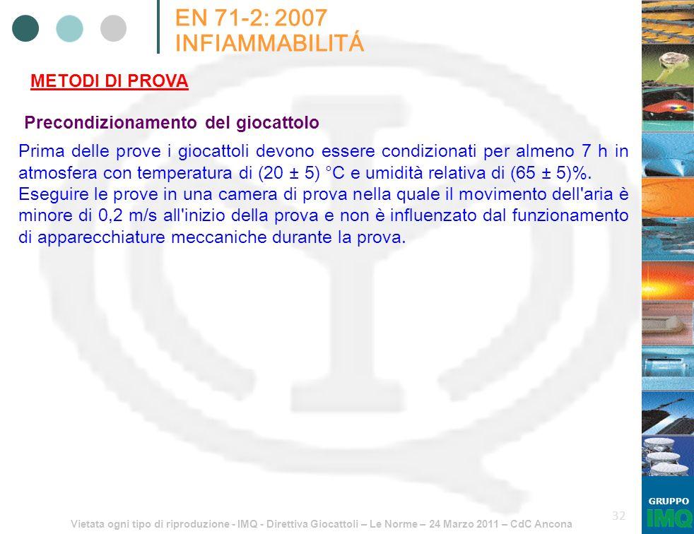 Vietata ogni tipo di riproduzione - IMQ - Direttiva Giocattoli – Le Norme – 24 Marzo 2011 – CdC Ancona GRUPPO 32 EN 71-2: 2007 INFIAMMABILITÁ METODI D