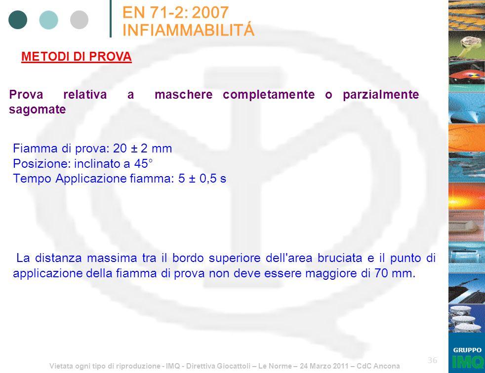 Vietata ogni tipo di riproduzione - IMQ - Direttiva Giocattoli – Le Norme – 24 Marzo 2011 – CdC Ancona GRUPPO 36 EN 71-2: 2007 INFIAMMABILITÁ METODI D