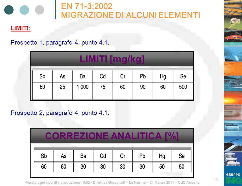 Vietata ogni tipo di riproduzione - IMQ - Direttiva Giocattoli – Le Norme – 24 Marzo 2011 – CdC Ancona GRUPPO 45 EN 71-3:2002 MIGRAZIONE DI ALCUNI ELE