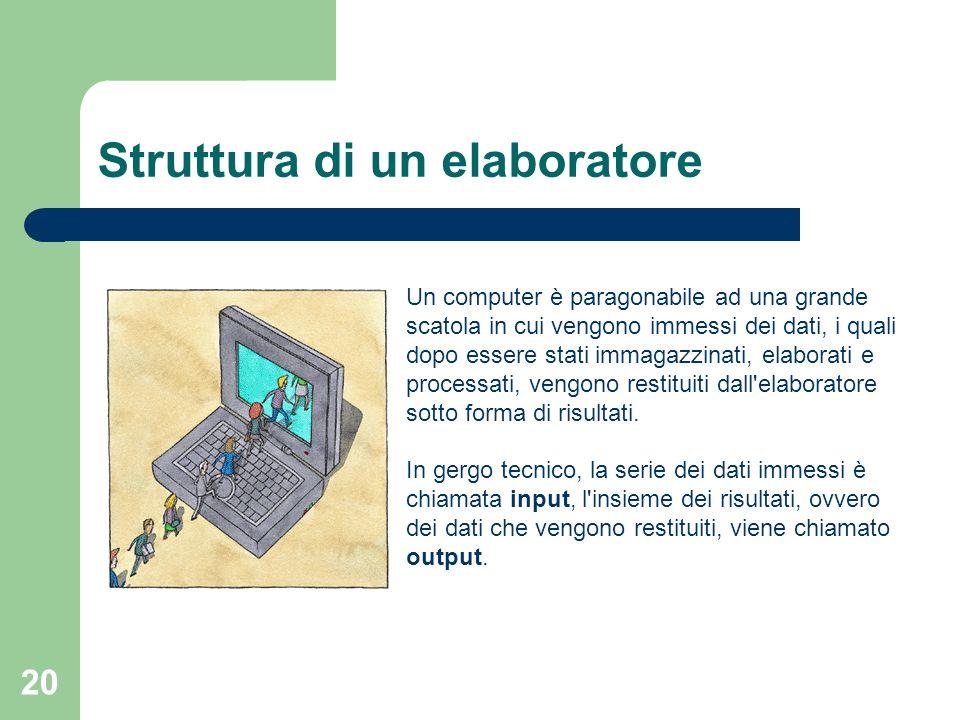 20 Struttura di un elaboratore Un computer è paragonabile ad una grande scatola in cui vengono immessi dei dati, i quali dopo essere stati immagazzinati, elaborati e processati, vengono restituiti dall elaboratore sotto forma di risultati.