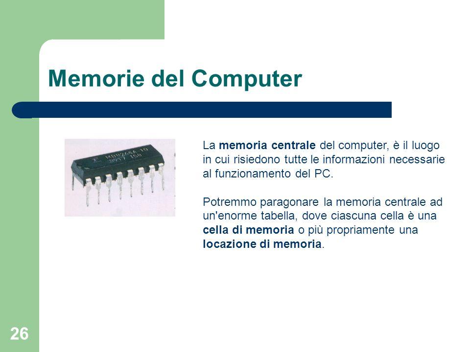 26 Memorie del Computer La memoria centrale del computer, è il luogo in cui risiedono tutte le informazioni necessarie al funzionamento del PC.