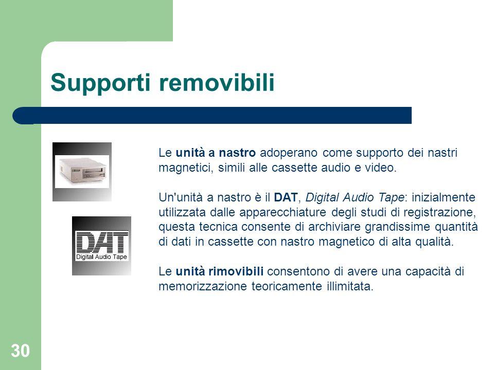 30 Supporti removibili Le unità a nastro adoperano come supporto dei nastri magnetici, simili alle cassette audio e video.