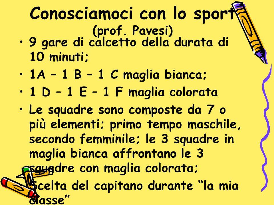 Conosciamoci con lo sport (prof. Pavesi) 9 gare di calcetto della durata di 10 minuti; 1A – 1 B – 1 C maglia bianca; 1 D – 1 E – 1 F maglia colorata L