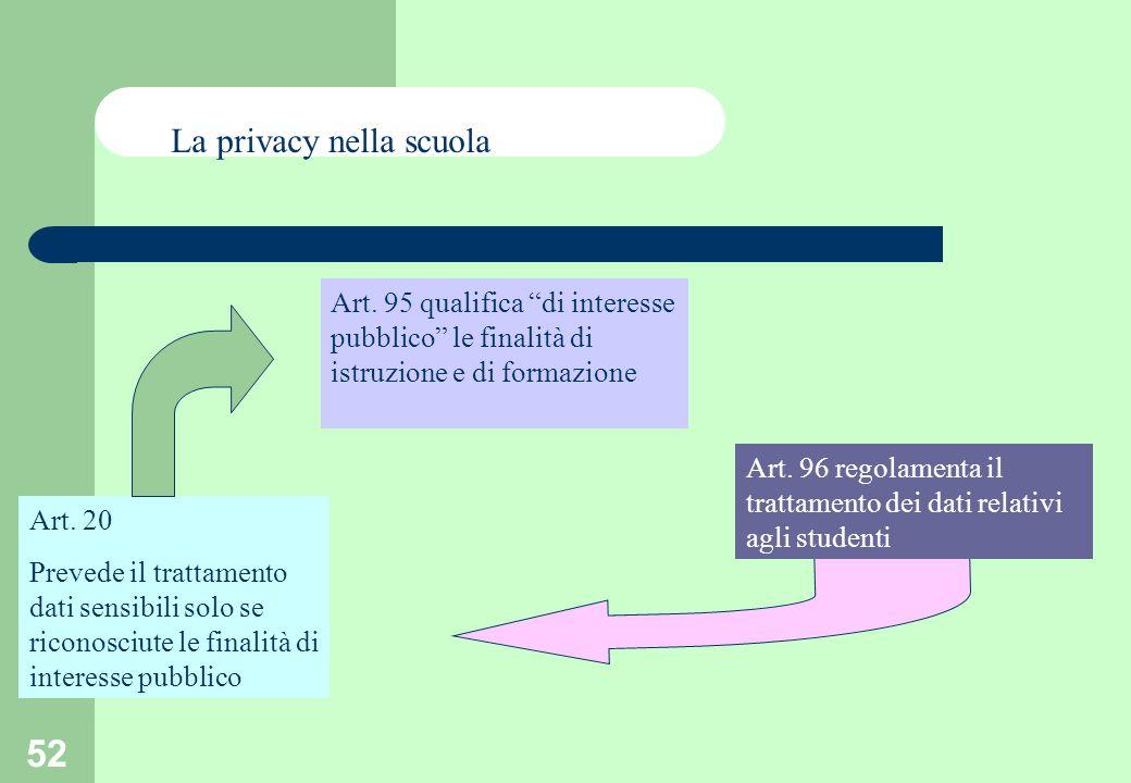 52 La privacy nella scuola Art.