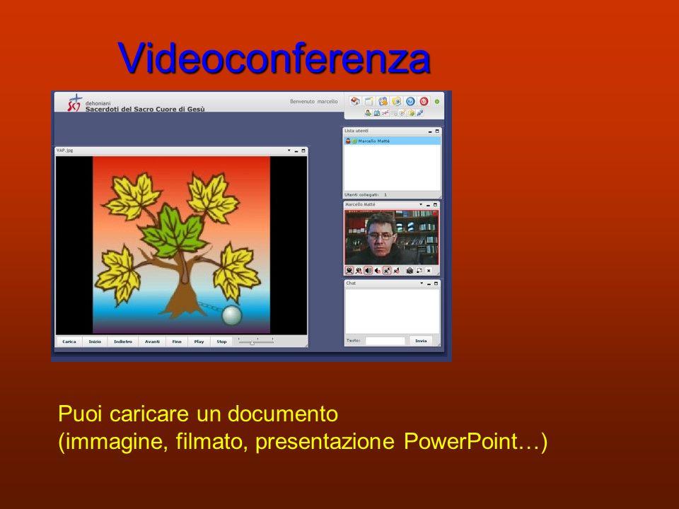 Videoconferenza Inserisci Nome utente e Password
