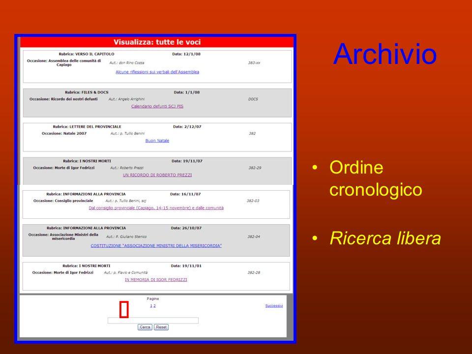 Archivio Ordine cronologico Ricerca libera
