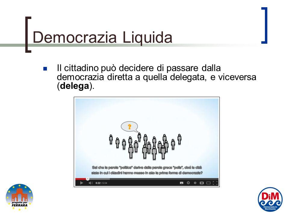 Democrazia Liquida Il cittadino può decidere di passare dalla democrazia diretta a quella delegata, e viceversa (delega).