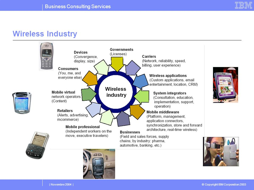 Business Consulting Services © Copyright IBM Corporation 2003 | Novembre 2004 | Wireless Industry