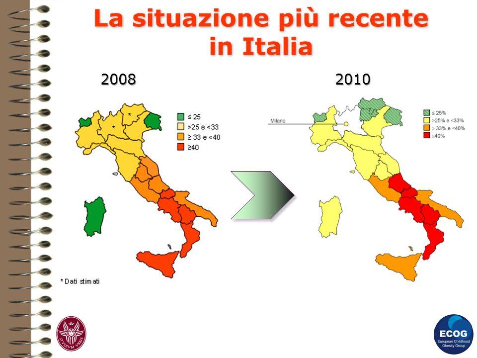 La situazione più recente in Italia 20082010