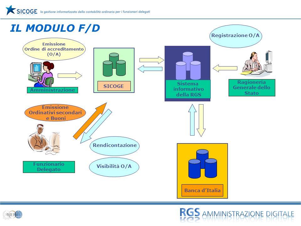 03 Registrazione O/A Emissione Ordine di accreditamento (O/A) SICOGE Sistema informativo della RGS Amministrazione Ragioneria Generale dello Stato Ban