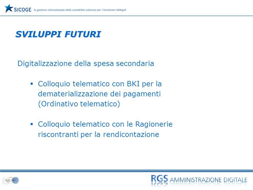 08 SVILUPPI FUTURI Digitalizzazione della spesa secondaria Colloquio telematico con BKI per la dematerializzazione dei pagamenti (Ordinativo telematic