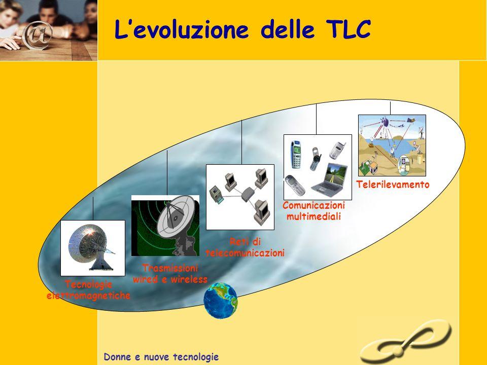Donne e nuove tecnologie Levoluzione delle TLC Tecnologie elettromagnetiche Trasmissioni wired e wireless Reti di telecomunicazioni Comunicazioni multimediali Telerilevamento