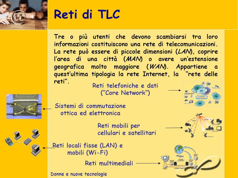 Donne e nuove tecnologie Reti di TLC Tre o più utenti che devono scambiarsi tra loro informazioni costituiscono una rete di telecomunicazioni.